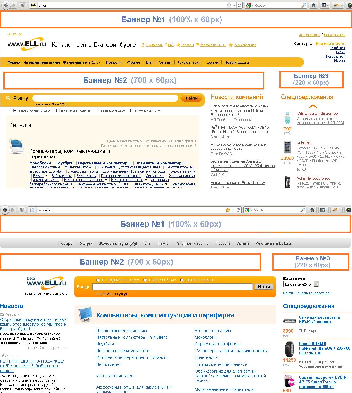 Схема расположения баннеров интернет-каталога цен ELL.ru